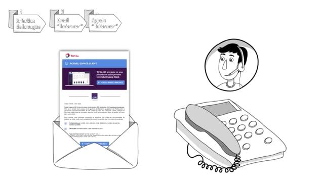 Communication interne - Image de marque & branding