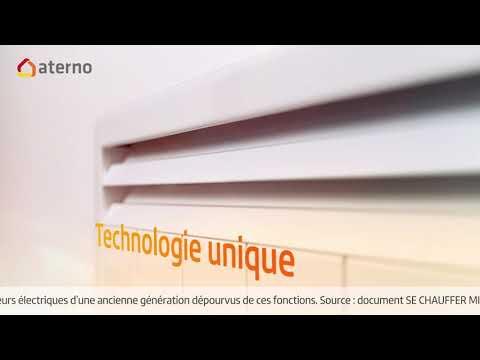 Aterno - Le chauffage - Image de marque & branding