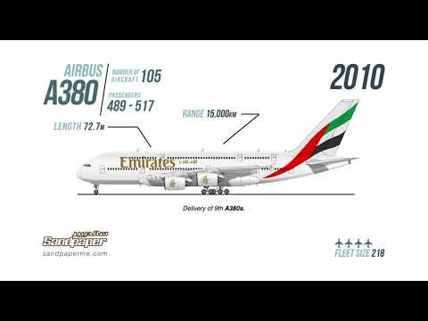 Emirates Airline aeroplane fleet from 1985-2018
